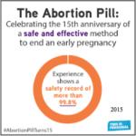 Medication Abortions Under Attack